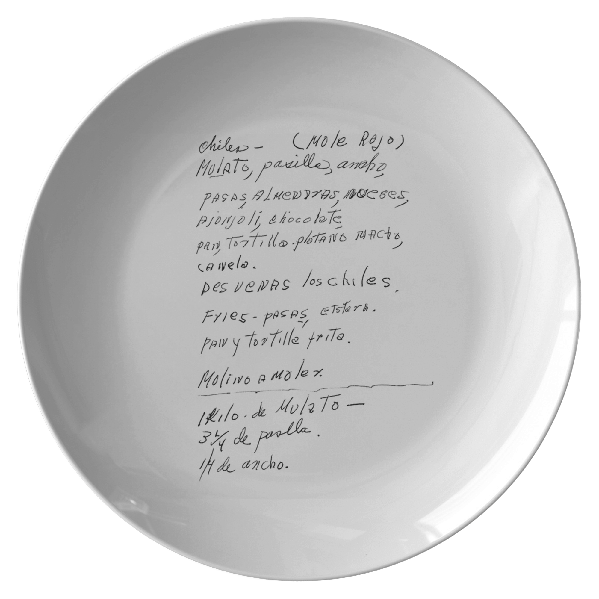 Recipe plate for Morales - 24th Ave Designs