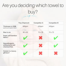Table showing advantages of Tiny Chipmunk extra-large bamboo hooded towel with ears