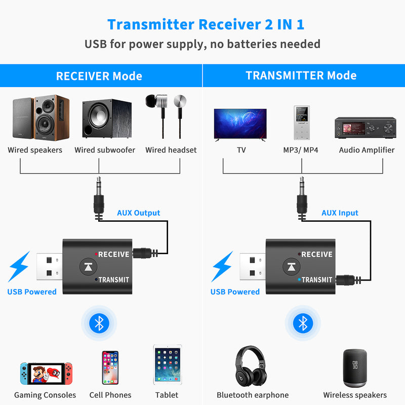 Bluetooth 5.0 Adapter Receiver Transmitter