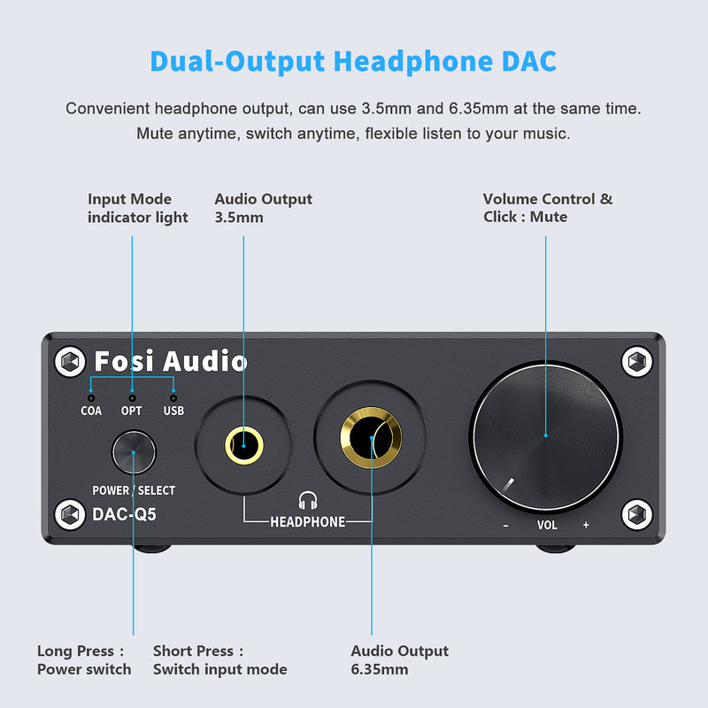 Fosi Audio DAC Converter 24-bit/192kHz Optical/Coaxial/USB Digital-to-Analog Adapter Decoder & Headphone Amplifier & Mini Stereo Pre-Amplifier Q5