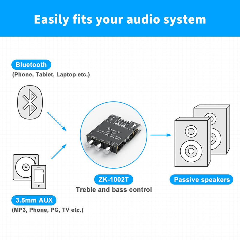 Fosi Audio ZK-1002T Bluetooth Treble and Bass Adjustment Subwoofer Amplifier Board Channel Power Audio Stereo Bass AMP