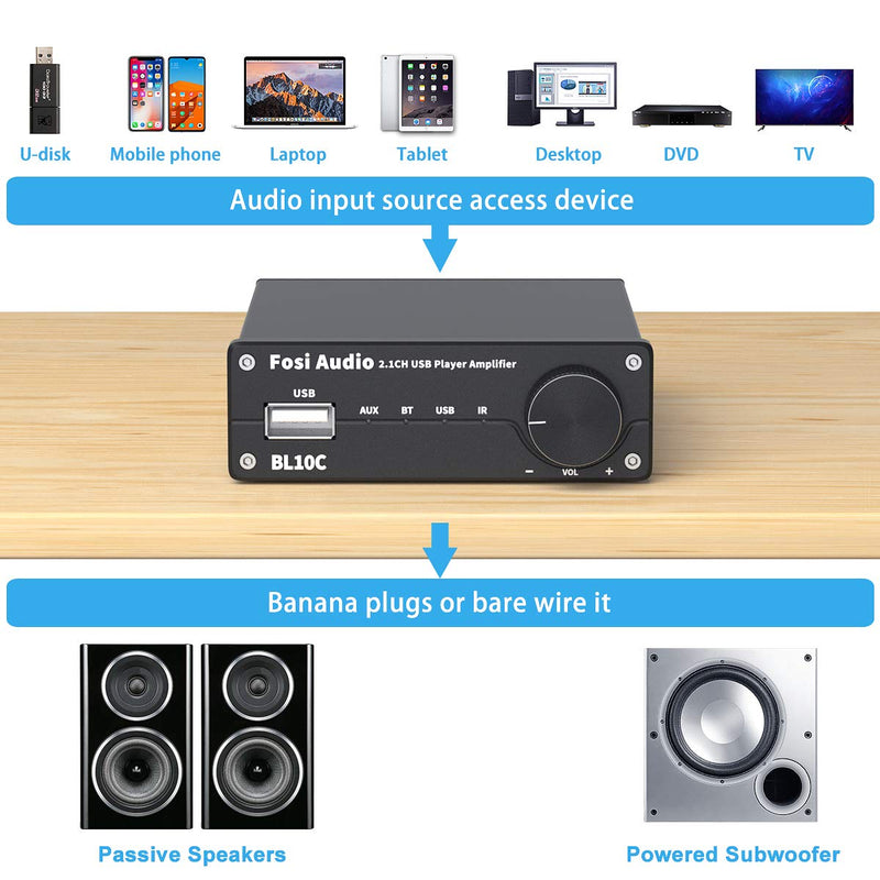 Bluetooth 5.0 Class D Wireless Amplifier 2.1 Channel & U-Disk Music Player, for Home Audio System/Powered Subwoofer with Remote Control 50W x2