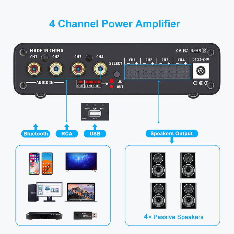 Fosi Audio 4.0 Channel Mini Amplifier BS-A1 Bluetooth 5.0 50W X4 HiFi Class D Amp USB Player for Home Speakers