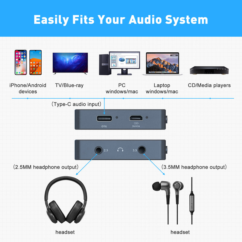 Fosi Audio HD3PRO DSD USB DAC AMP Amplifier for Android/Computer/Sony/Xiaomi for Apple iPhone iPad DSD256 32bit/384k