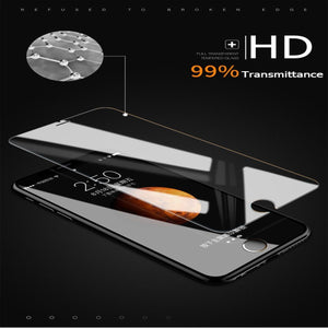 Anti Blue Light Screen Protectors
