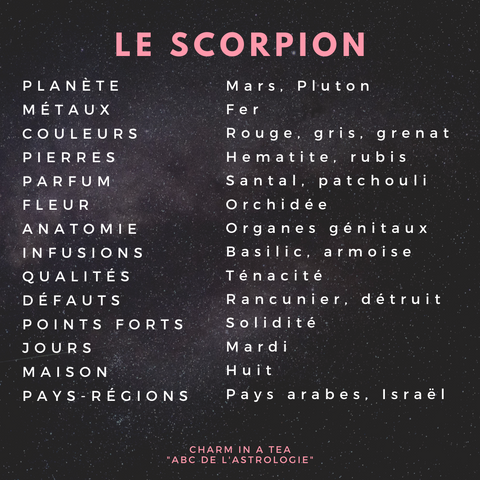 Description du scorpion