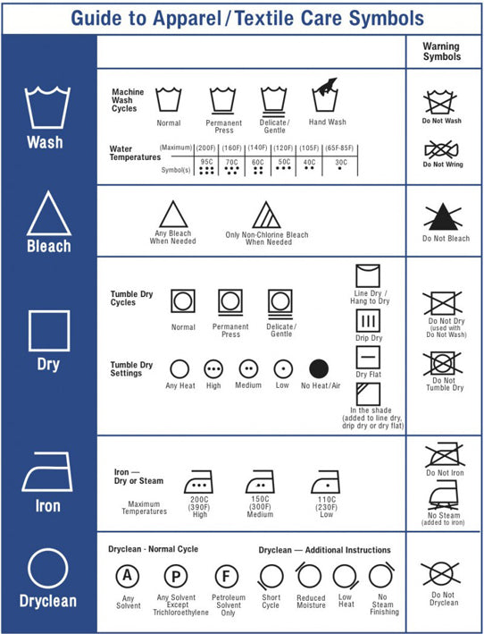 Wash and care symbols for textiles and clothes