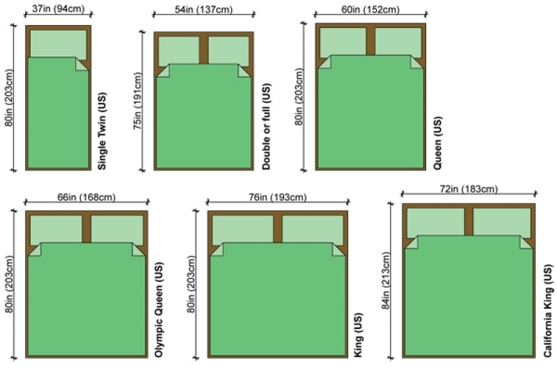 US bed mattress sizes with names in inches and centimeters (cm)