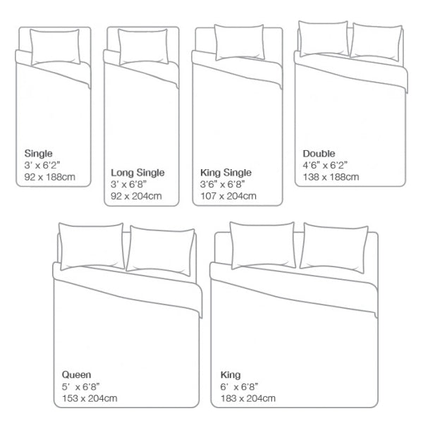 US bed mattress sizes with names, feet, inches and centimeters (cm)