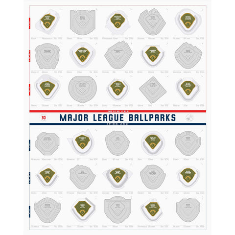 Major League Ballparks Poster