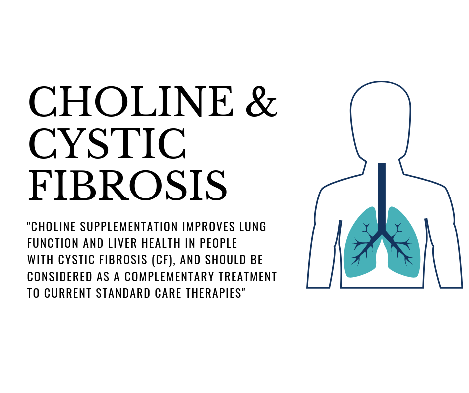articles/Choline_Supplementation_Improves_Lung_Function_Liver_Health_in_CF_Patients_Study_Shows.png