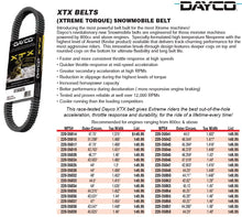 Dayco XTX5034 Snowmobile Belt – Similar to Ski-Doo 417300391