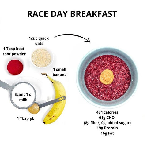 Race Day Breakfast beet powder