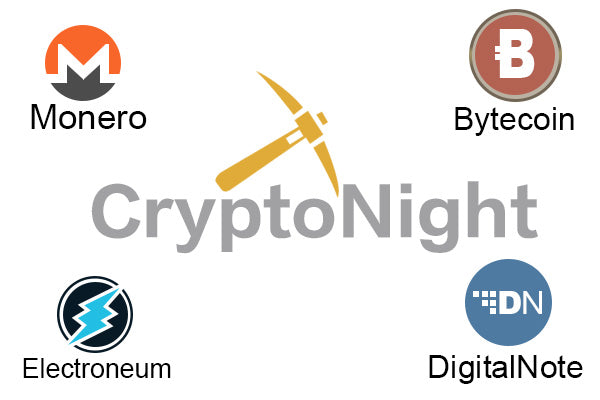How to mine Monero and Electroneum?