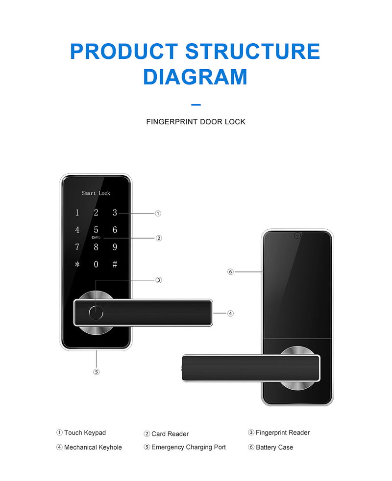 Smart Wifi Bluetooth Fingerprint Handle Lock (with Free Wifi Gateway),Smart Lock,Liliwise