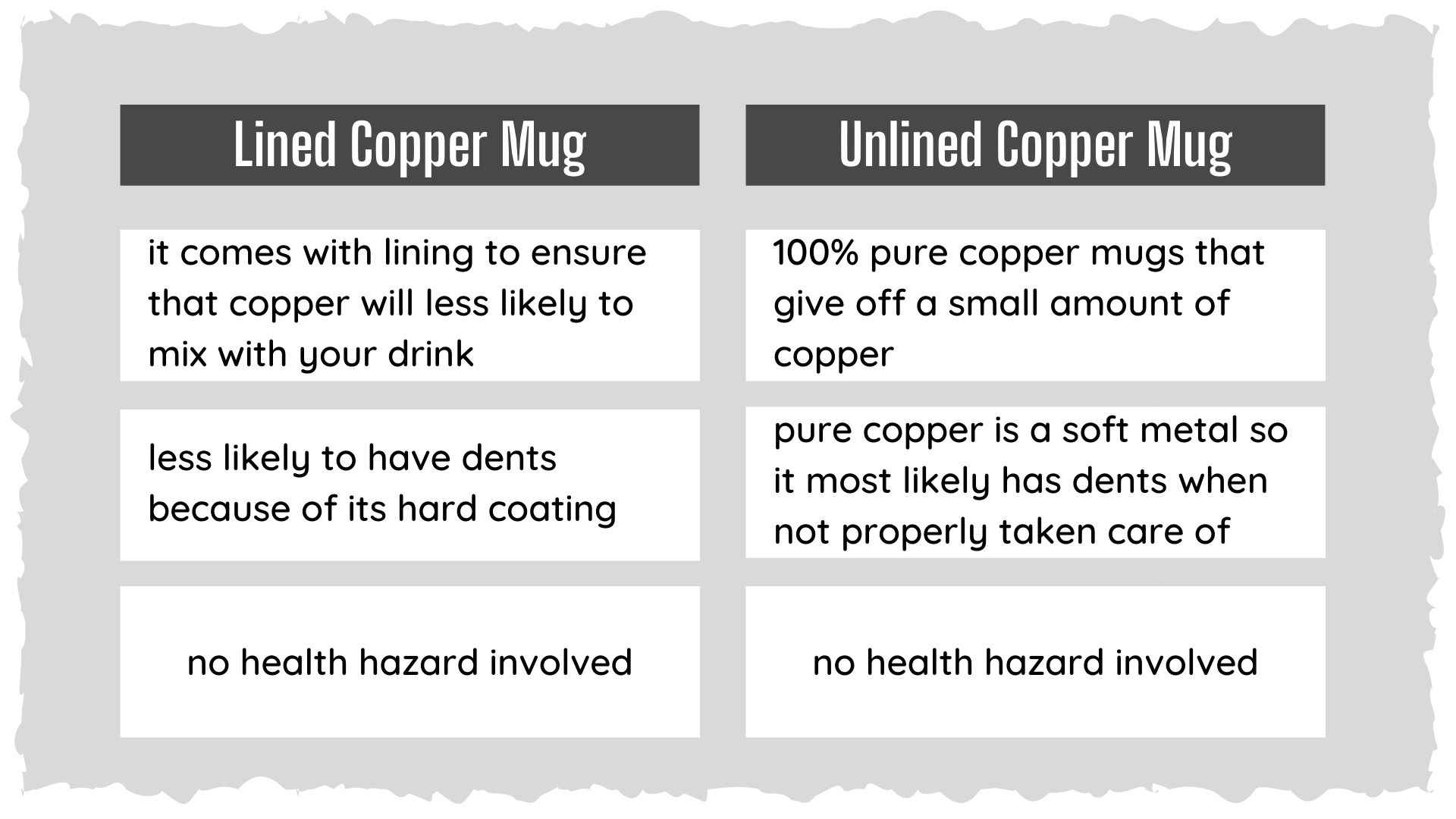 differences of lined and unlined copper mugs