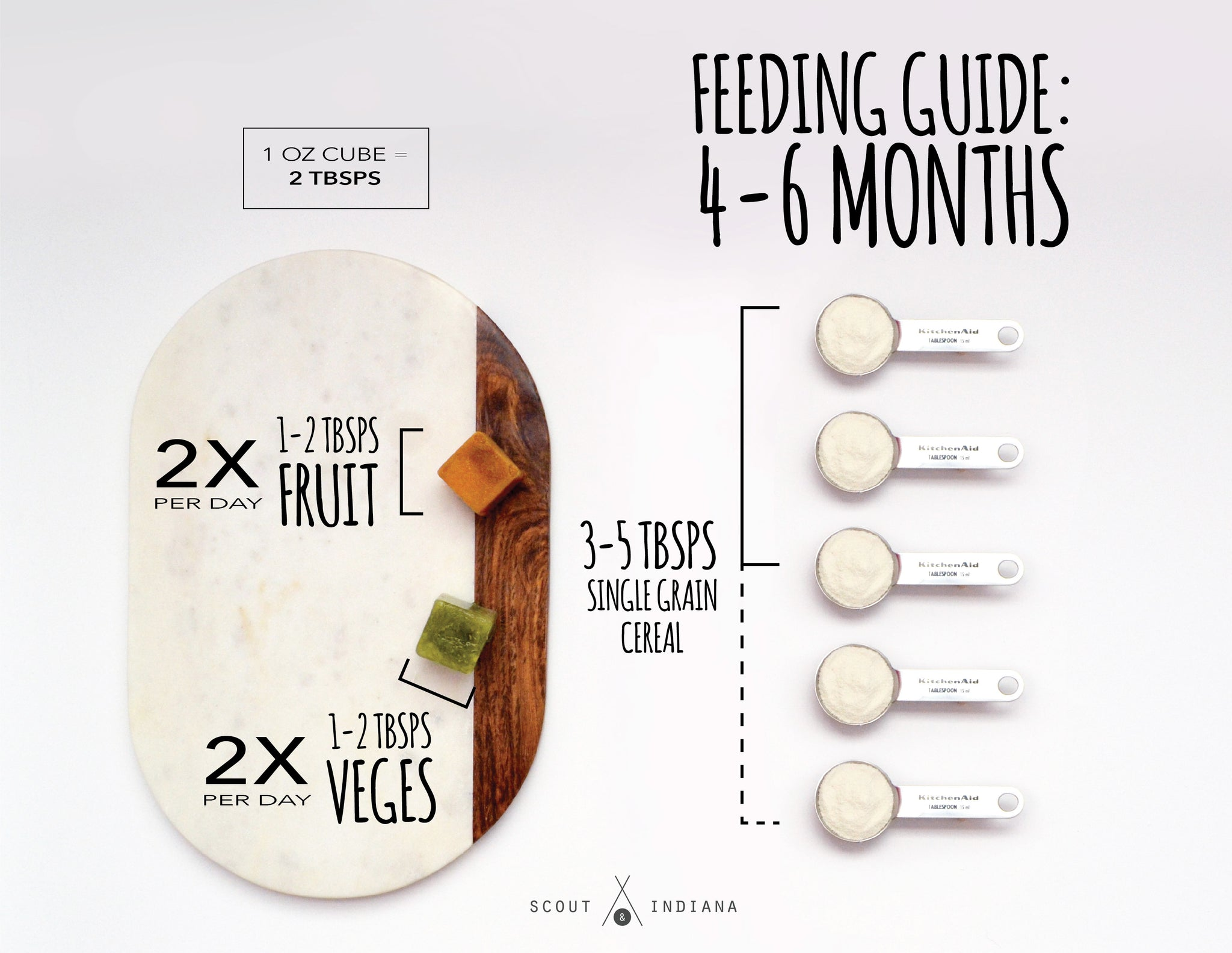 feeding guide: the first year