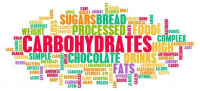 Youth Athlete Nutritional Requirements – Carbohydrates