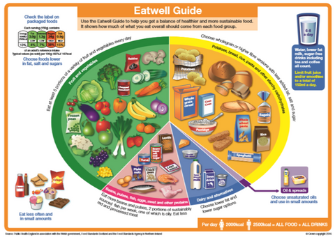 Eat Well Teen Sport