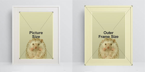 inner and outer frame sizes