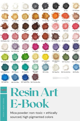 Mica for resin