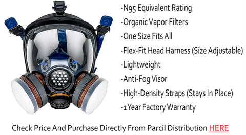 best respirator mask for concrete and dust