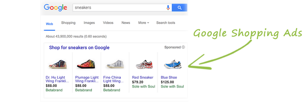google shopping ads for shopify store