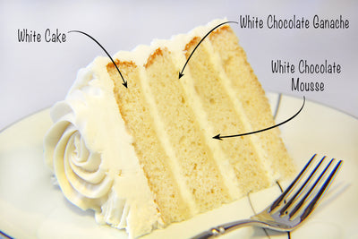 White Chocolate Silk