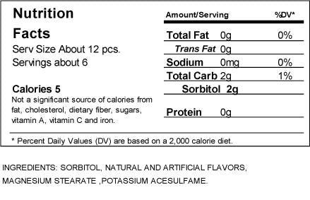 Mint-Nutritional-Information