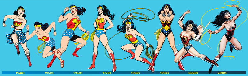 Wonder Woman Through Years