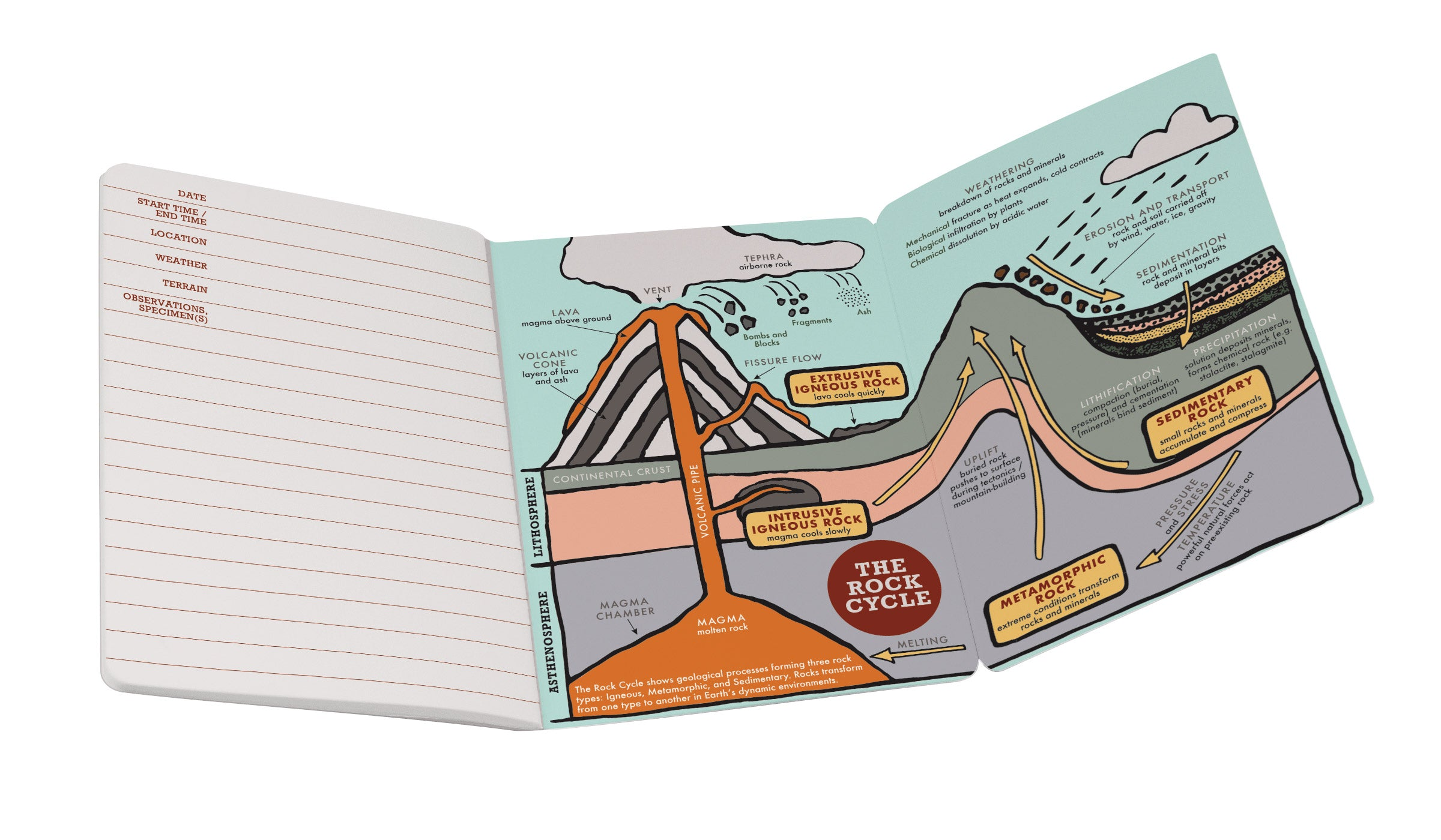 Geology Notebook