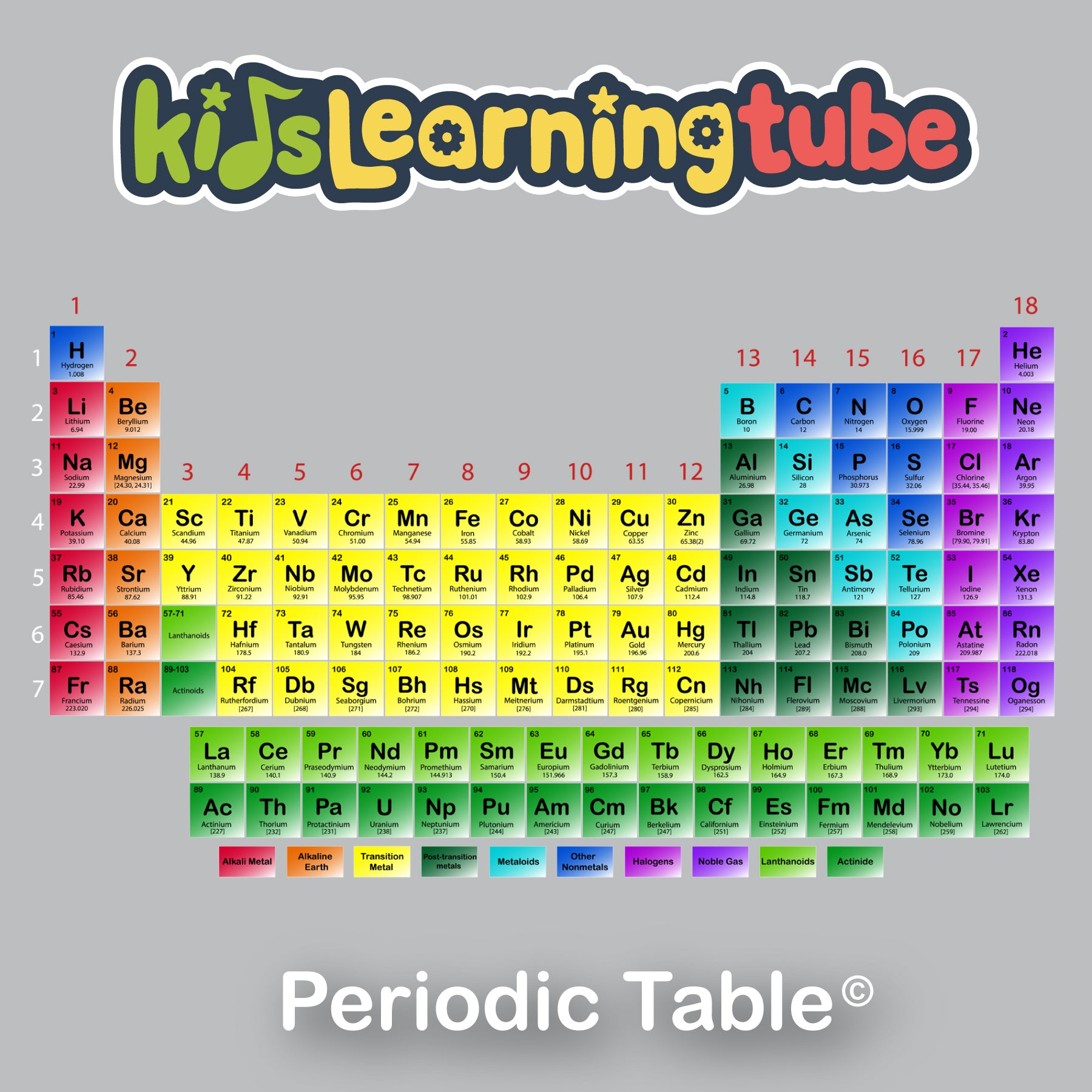 Learn periodic table song image collections periodic table images learn periodic table song choice image periodic table images learn periodic table song choice image periodic gamestrikefo Image collections
