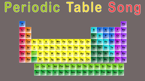 Periodic Table Coloring Sheet