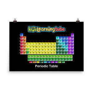 'Periodic Table' Poster