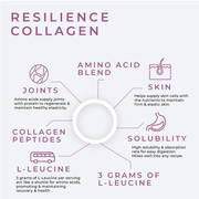 Resilience Collagen Protein