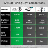 LED Fishing Light Reviews
