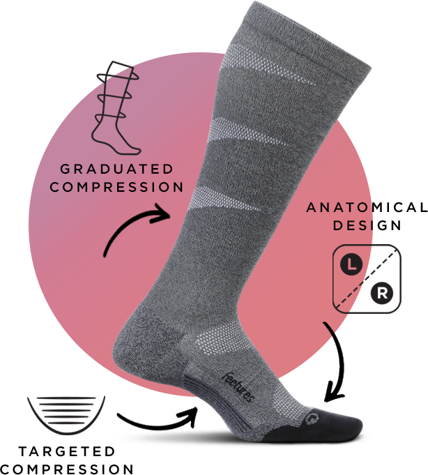 Graduated Compression - Targeted Compression, Anatomical Design, Graduated Compression