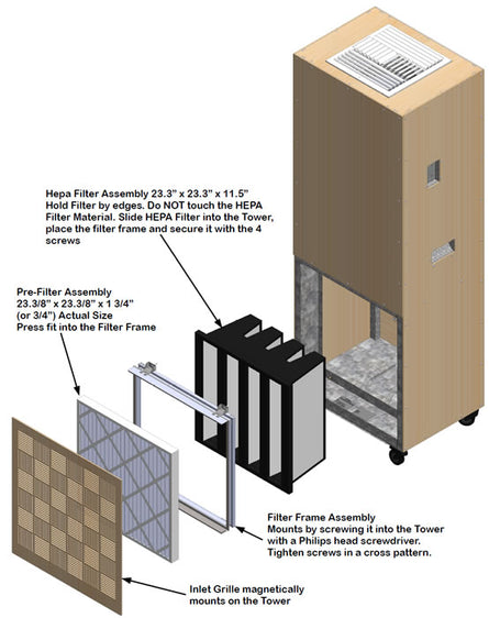 AIRSCAPE X9 HEPA TOWER INTERNAL AND FILTER SECTION VIEW