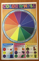 CHART Color Wheel