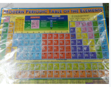 Periodic Table Big With Plastic