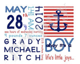 On The Day You Were Born -Boy Anchors