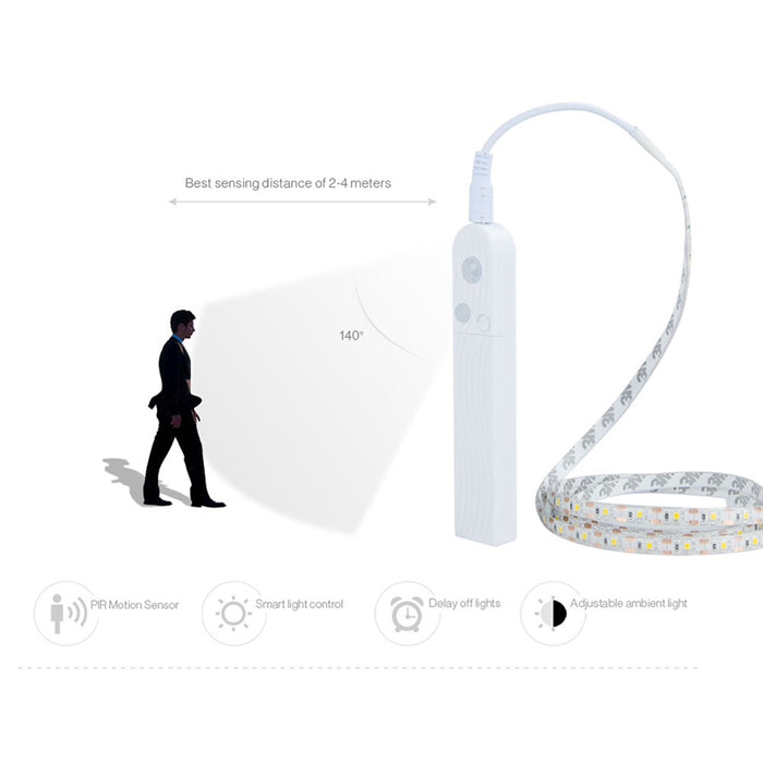 Intelligent Motion Sensor LED - eBabyZoom
