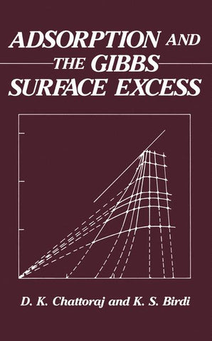 Adsorption and the Gibbs Surface Excess