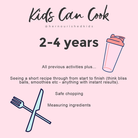 Kids in the kitchen | Easy ideas for cooking with kids