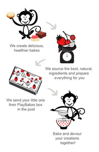 How a PlayBakes kids baking gift subscription works