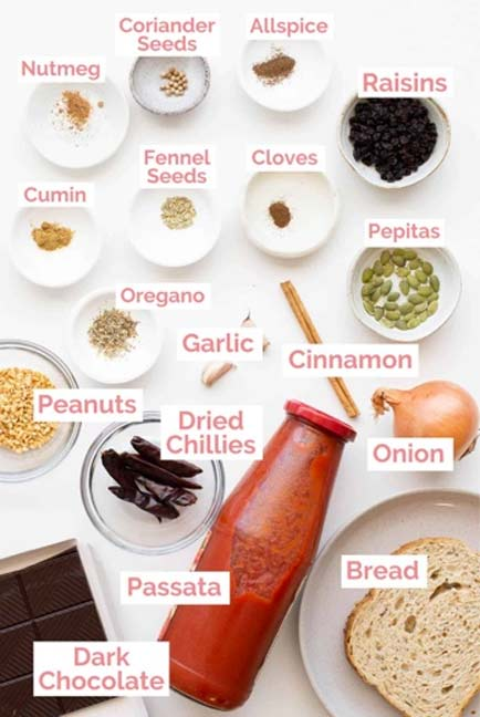 ingredients for chocolate chili chicken