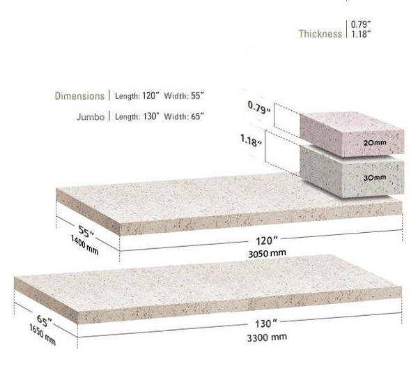Quartz Countertop Thickness 7 Tips For Selecting The Perfect