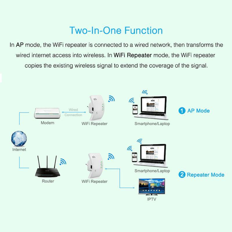 DealsChampion WiFi Smart Repeater