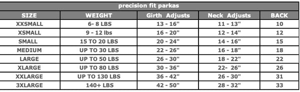 percision fit parka size chart