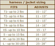 Size Chart Denim Dog Jacket Cloak and Dawggie